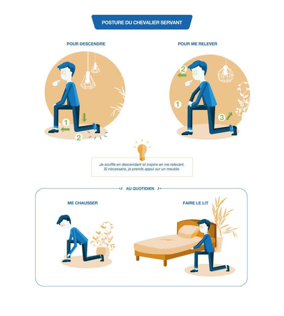 quels positions pour éviter et soulager le mal de dos? prévenir le lumbago, soigner la sciatique, éviter d'avoir à trouver le traitement de la hernie discale? votre ostéopathe vous dit tout