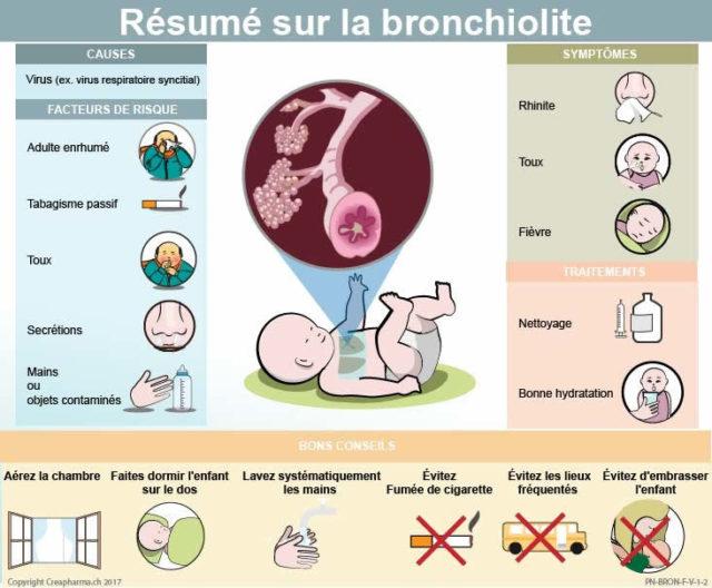 recommandations de la HAS dans le traitement de la bronchiolite, passant le lavage de nez par les parents,plutôt que la kinésithérapie respiratoire automatique